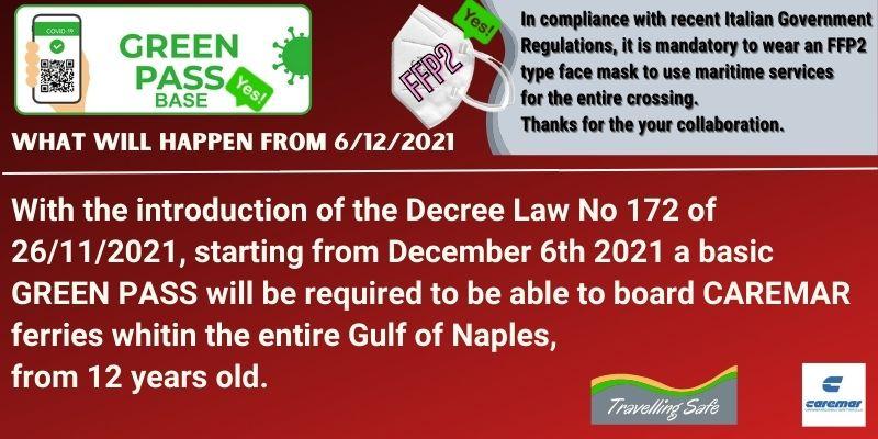 Info Green Pass
